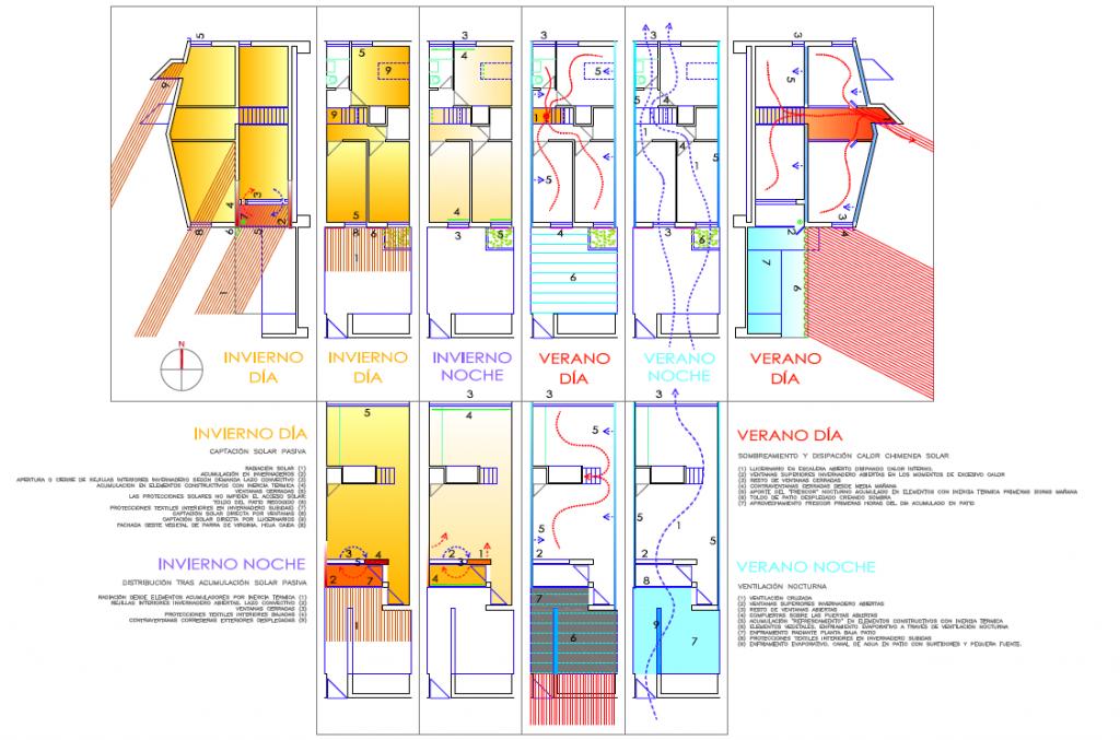 """Rehabilitación y regeneración urbana del poblado dirigido de fuencarral. """"la fuerza de una escalera"""". superficie: 207.575 m2. 1.683 viviendas. madrid 2015"""