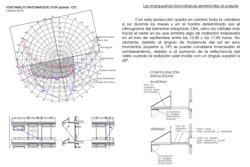 Rehabilitación de edificio para residencia de personas mayores y estudiantes universitarios. superficie: 4.792.10 m2. calle Piquer 7. madrid 2014