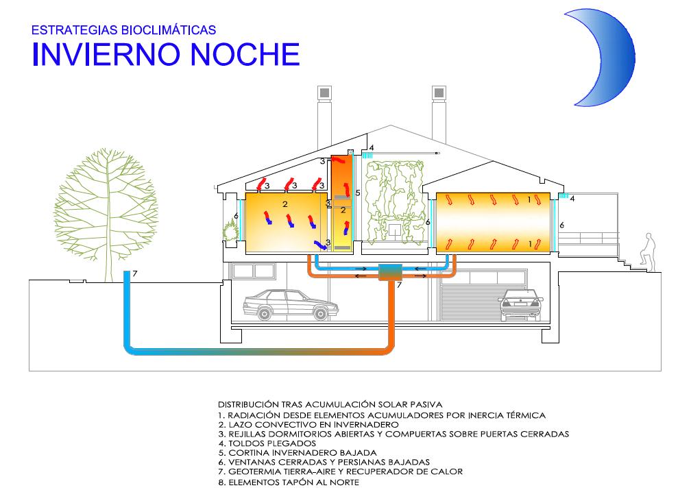 2 Viviendas unifamiliares en calle Pilar Miró 33 y 35. Superficie: 827.82 m2. Azuqueca de Henares. Guadalajara. 2013.